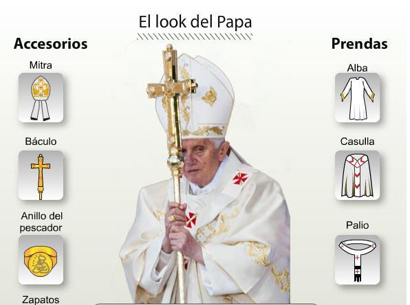 El Antiguo Look Papal Podría Tener Cambios Misionesonline
