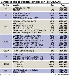 info listado autos_27726
