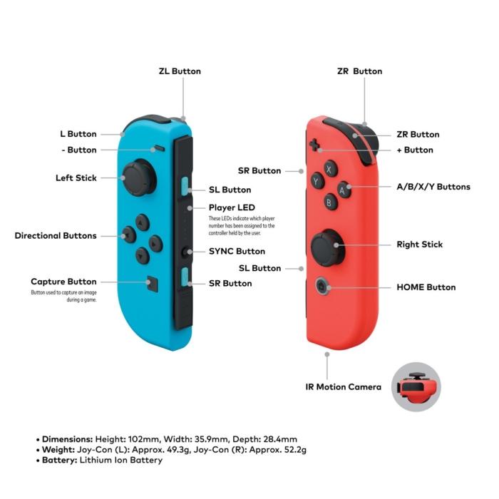 Nintendo-Swittch-Joy-Con-caracteristicas-e1484287511481