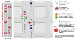 La Municipalidad implementará cambios en la avenida Uruguay para mejorar la transitabilidad