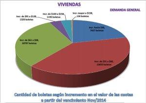 Cuotas del Iprodha seguirán siendo la opción más barata del mercado inmobiliario