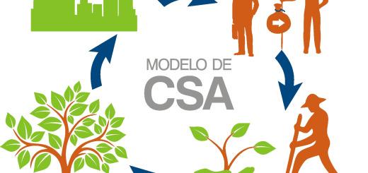 Servicios Ambientales y calidad de vida para los productores de Andresito