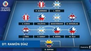 El equipo ideal de cuartos de la Copa tiene a Ramón como DT y a tres argentinos en el 11 titular