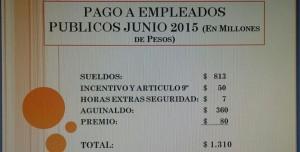 Récord absoluto: Misiones pagó en junio 1.310 millones de pesos a estatales y jubilados