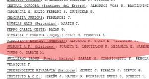 Además de tener muchos lesionados, Guaraní tiene 6 jugadores al borde de la suspensión