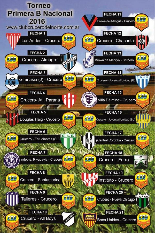 El fixture colectivero para la B Nacional 2016