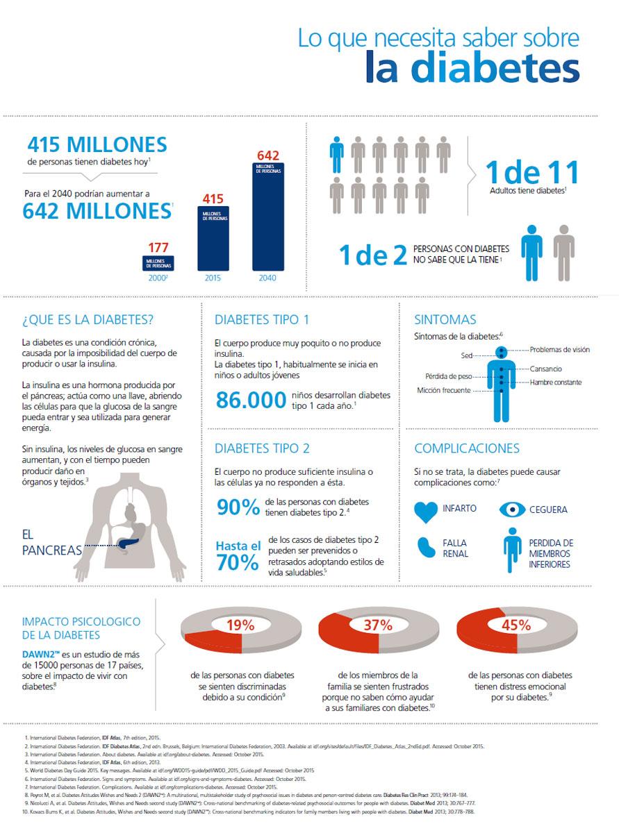 dia mundial de la diabetes 2020 oms