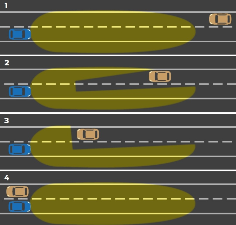 Inventan un avanzado sistema de luz alta que no encandila a los demás conductores