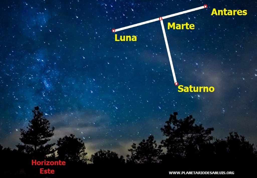 Extraño fenómeno en el Cielo: Se verán cuatro astros que formarán la letra T