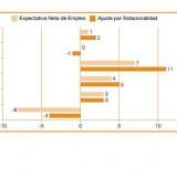 Hoteles y restaurantes de Iguazú recortan jornadas laborales