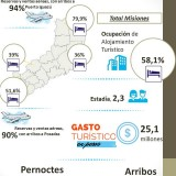 Misiones realizó ayer en Buenos Aires el lanzamiento de la temporada invierno