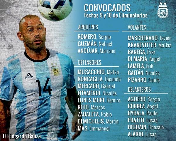 Bauza confirmó los últimos cuatro jugadores convocados para las Eliminatorias