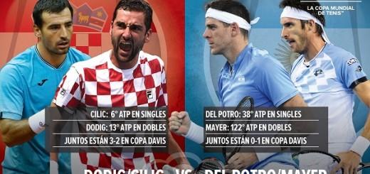 Del Potro y Leo Mayer buscan un punto clave en el dobles