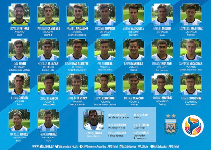 Úbeda dio la lista de jugadores para el Sudamericano Sub 20 en Ecuador
