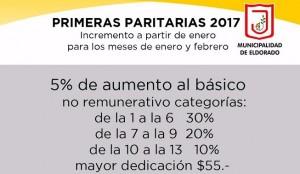 Eldorado acordó un incremento salarial desde enero para empleados municipales