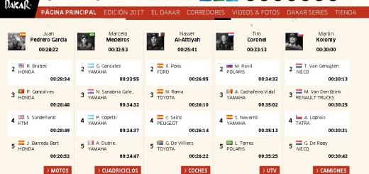 Rally Dakar 2017: todos los resultados de la primera jornada y cómo sigue el calendario