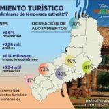 Tecnópolis llega a Misiones y el Hotel HA Urbano ofrece importantes descuentos