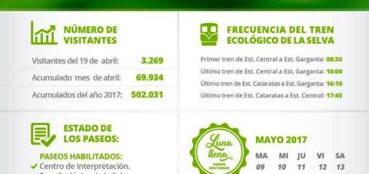 Cataratas superó ayer los 500 mil visitantes en lo que va del año