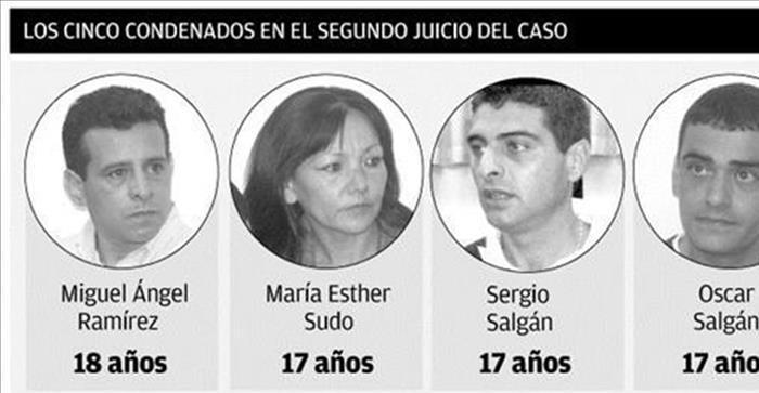 Caso Schaerer: la Cámara de Casación revisará la sentencia de cuatro de los condenados por el secuestro