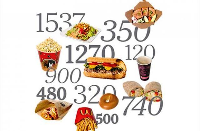 Nutrición: Es más importante la calidad de los nutrientes de un alimento que las calorías que aporta