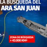 Preparan equipamiento de Estados Unidos para buscar al submarino
