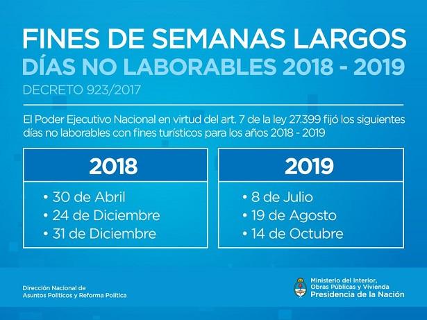Se definió el calendario de fines de semana largos para 2018 y 2019