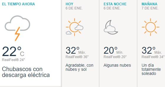 Cómo estará el tiempo en los próximos días