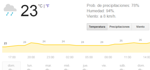 Este domingo cayeron más de 90 milímetros de lluvia en Posadas