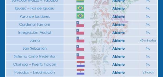 Fronteras: nuevamente el cruce Posadas- Encarnación es el más lento del país