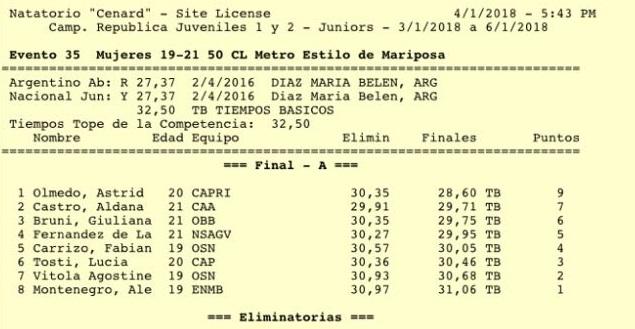 Natación: Oro de Astrid Olmedo en los 50 mariposa y los hermanos Bande sumaron dos medallas de bronce