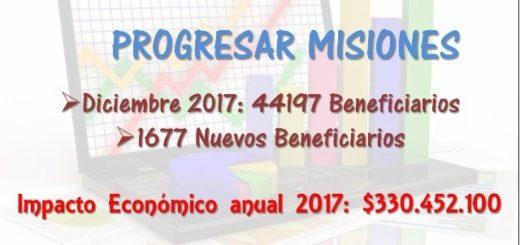 Progresar: la provincia cerró el 2017 con más de 44 mil beneficiarios