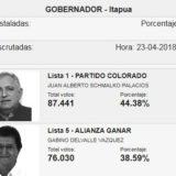 Passalacqua y el gobernador electo de Itapúa dispuestos a fortalecer la relación bilateral
