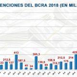 Análisis semanal: Macri rompe lanzas a favor del tarifazo y el Central busca la manera de frenar la ola verde
