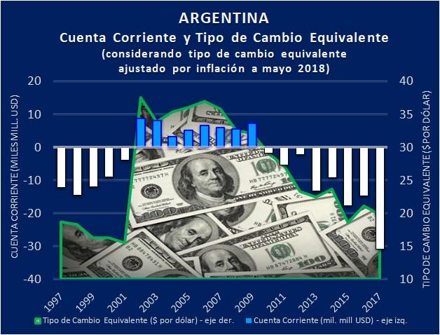 Desde la consultora Claves advierten que con la devaluación se recuperará competitividad, pero el alivio será momentáneo