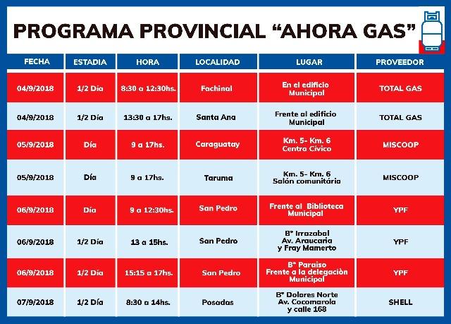 Cronograma del #AhoraGas en la primera semana de septiembre para distintas localidades de Misiones