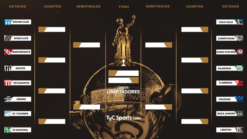 Hoy podría confirmase un finalista argentino en la Copa Libertadores