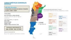 Energías renovables: Nación lanzó la tercera ronda de licitaciones RenovAr