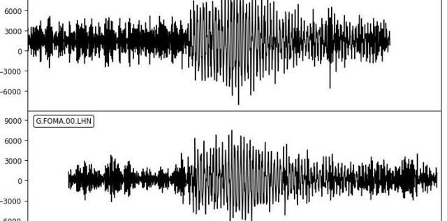Buenos Aires tembló justo cuando los científicos se preguntan por unas misteriosas ondas sísmicas que recorrieron el mundo en noviembre