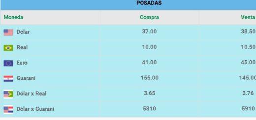 En Posadas el dólar se vende a 38,50 y el real a 10,50 pesos
