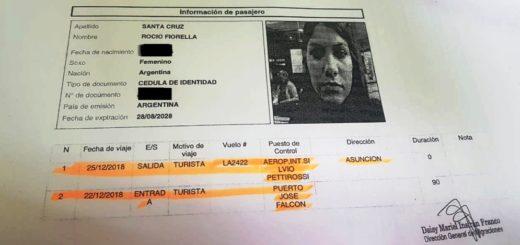 Caso Santa Cruz: la Fiscalía aportó nuevas pruebas que certificarían que violó la prohibición de salir del país