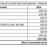 Multisectorial empresaria de Eldorado vuelve a reunirse este lunes para definir petitorio con medidas de urgencia para enfrentar la crisis
