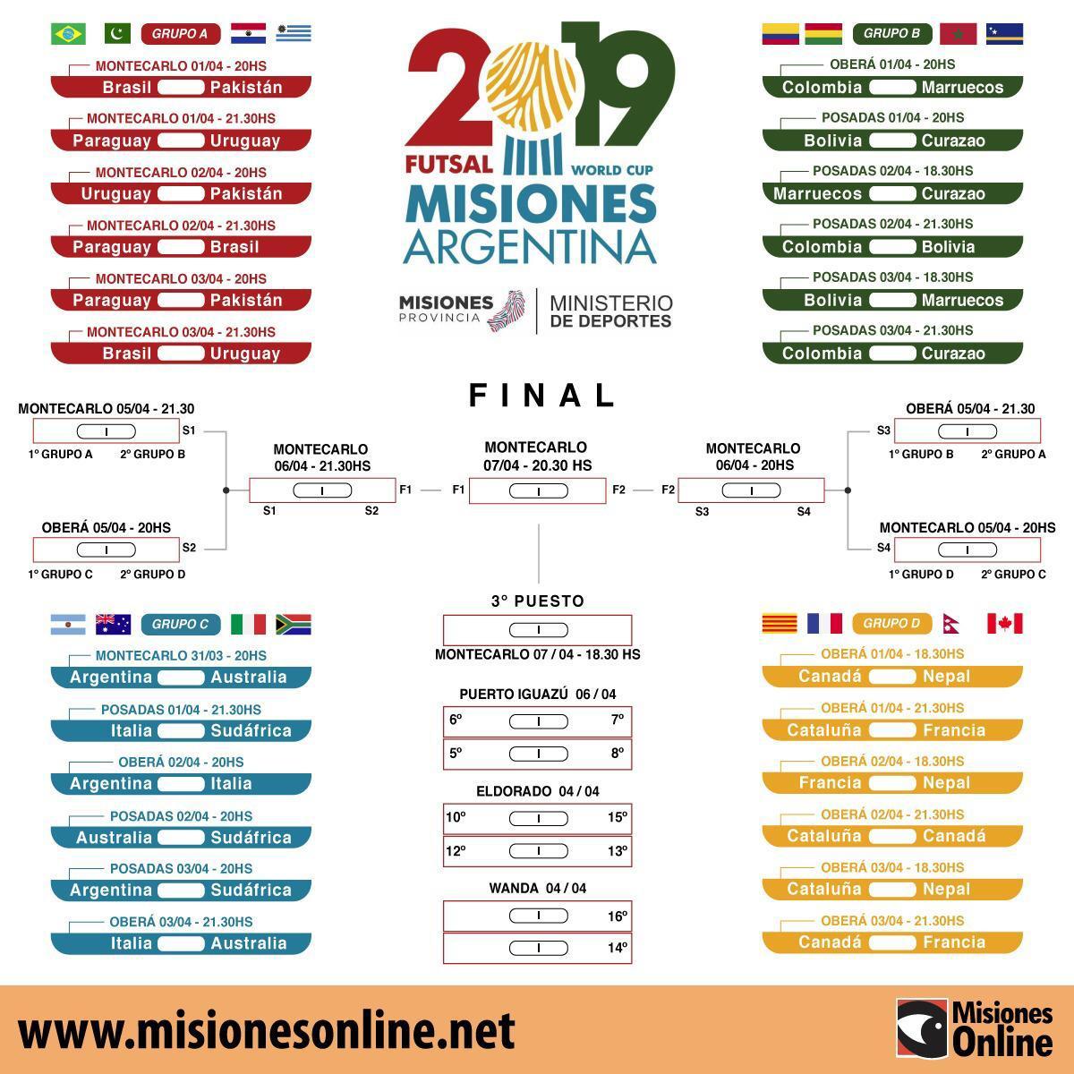 #MundialDeFutsal: en Montecarlo se pone en marcha la copa del Mundo y aquí están todos los detalles de la competencia