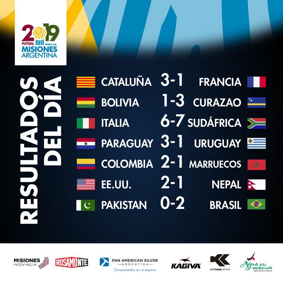#MundialFutsal: resultados del lunes, tabla de posiciones y fixture de este martes 2 de abril