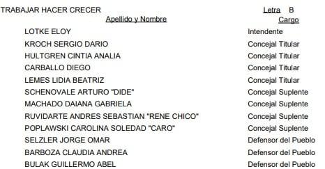 San Vicente: ésta es la lista oficial de candidatos a Intendente y concejales para las #Elecciones2019