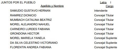 Santiago de Liniers: vea la lista oficial de candidatos a intendente y concejales para las #Elecciones2019