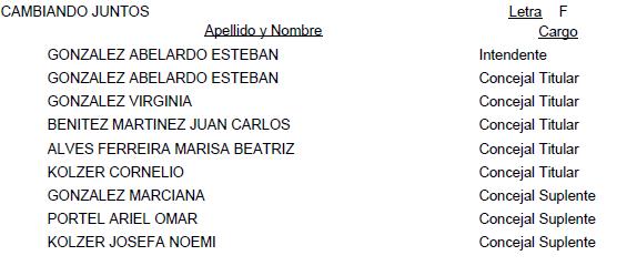 Loreto: vea la lista oficial de candidatos a intendente y concejales para las #Elecciones2019