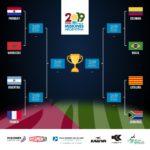 Efecto #MundialDeFutsal: tras completarse la primera ronda, se registra un gasto de 132 millones de pesos
