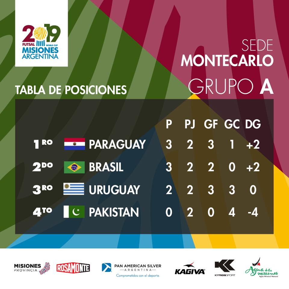 #MundialFutsal: mirá los resultados del martes, repasá la tabla de posiciones y conocé el fixture de este miércoles
