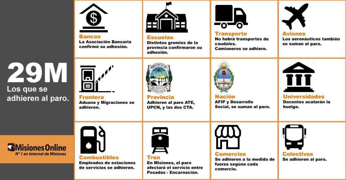 Comenzó el paro nacional contra el rumbo económico del gobierno nacional; enterate cuáles son los servicios que se verán afectados en Misiones