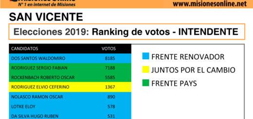 Elecciones2019: vea cómo quedó el ranking de candidatos a intendente de San Vicente